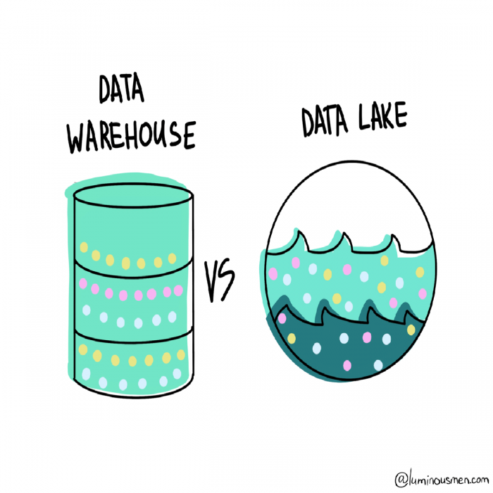 data-lake-vs-data-warehouse-wordpress-size-700x700