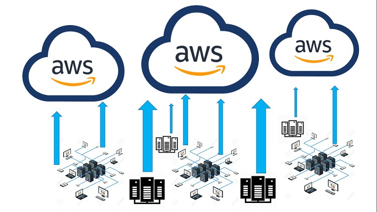 Cloud migration to AWS for digital transformation